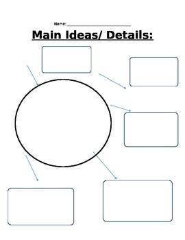 Main Idea/ Details Chart