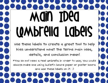 Main Idea-Details-Conclusion Writing Helper
