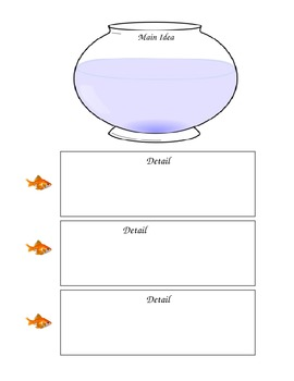 Main Idea -Details Graphic Organizer - Goldfish Themed