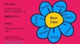Main Idea & Details Pear Deck Google Slides Presentation C