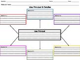 Main Idea & Details Template in Spanish - Idea Principal &
