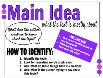 Main Idea Digital Anchor Chart