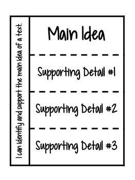 RI.3.2 - Main Idea Foldable for Interactive Notebooks FREEBIE!