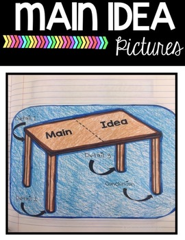 Main Idea Foldables for Interactive Notebooks
