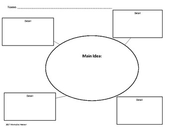 Main Idea Graphic Organizer FREEBIE!