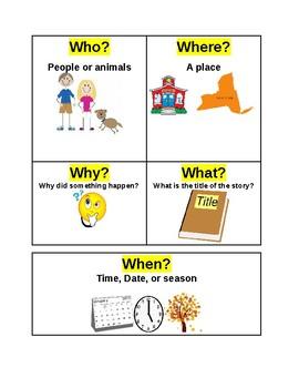 Main Idea Graphic Organizer - Five W's Chart (Non Fiction)