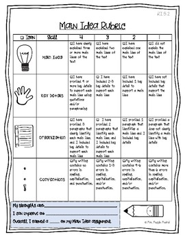Main Idea Graphic Organizer and Rubric for Informational Text