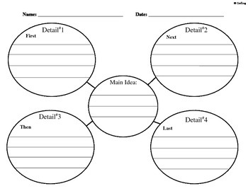Main Idea Graphic Organizer Worksheet