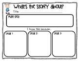 Main Idea Graphic Organizer for Students