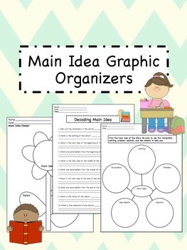 Main Idea Graphic Organizers