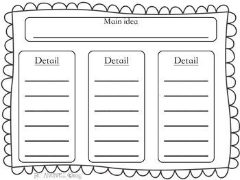 Main Idea Graphic Organizers~Common Core Aligned