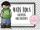 Main Idea Graphic Organizers~Common Core Aligned