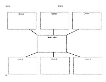 Main Idea Graphic Organizers Freebie