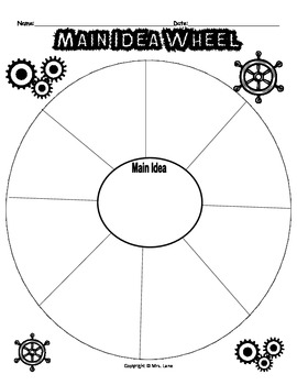 Main Idea Graphic Organizers (Includes 23 Graphic Organizers!)