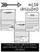 Main Idea Graphic Organizers & Lesson Ideas