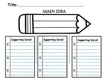 Main Idea Graphic Organizers (differentiated)