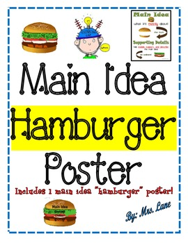 Main Idea Hamburger Poster