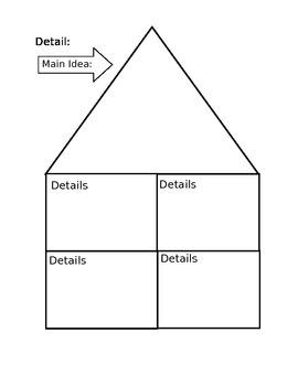 Main Idea House