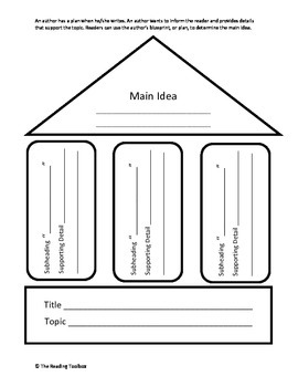 Main idea house graphic organizer by the reading toolbox tpt for New home construction organizer