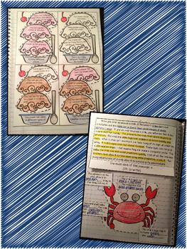 Main Idea Interactive Notebook
