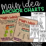 Main Idea Interactive Reading Anchor Chart using Supporting Details (3 Types)