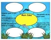 Main Idea- Journeys lesson 11 Sea Animals