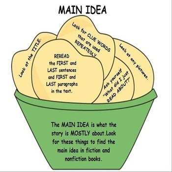 Main Idea Sequencing Journal Hands on Lesson and Activity