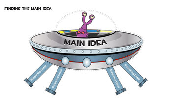 Main Idea Lesson Plan Package with Quiz, Power Point and Activities