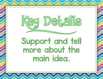 Main Idea Lesson Posters