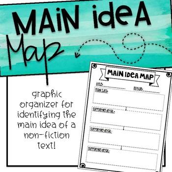 Main Idea Map