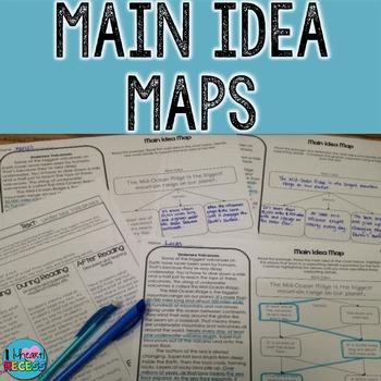 Main Idea Maps