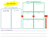 Main Idea Math (2 Graphic Organizers)