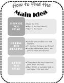 Main Idea Mini Anchor Chart