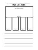 Main Idea Mini Lesson and Graphic Organizers