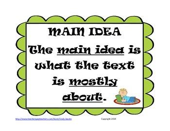 Main Idea Mini Posters