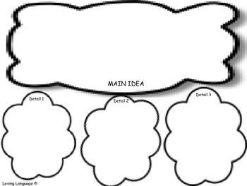 Main Idea Mobile