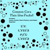 Main Idea Nonfiction Lesson &Poster/Anchor Chart &Organizer