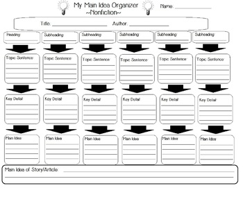 Main Idea Organizer (Nonfiction)