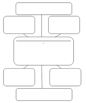 Main Idea Outline - Graphic Organizers Five Pack