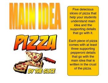 Main Idea Pizza