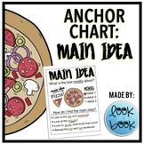 Main Idea (Pizza) Anchor Chart