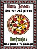 Main Idea Pizza Themed Anchor Chart