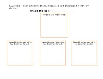 Main Idea Post-It Graphic organizer