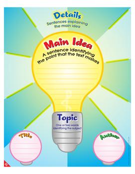 "Main Idea Poster- 8½"" x 11"""