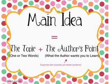 Main Idea Posters & Graphic Organizer