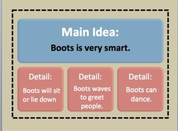 Main Idea PowerPoint Presentation {Fiction Text}