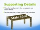 Main Idea and Supporting Details Powerpoint