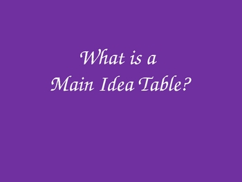 Main Idea Powerpoint (Interactive Teaching Strategy)