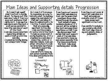 Main Idea Lucy Progressions Chart