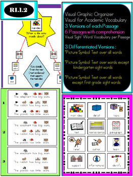 Main Idea RI.1.2 Passages and Quick Comprehension (Special Education and ELL)